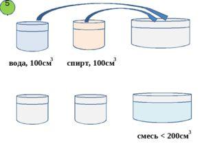 вода, 100см спирт, 100см смесь < 200см 3 3 3 5.