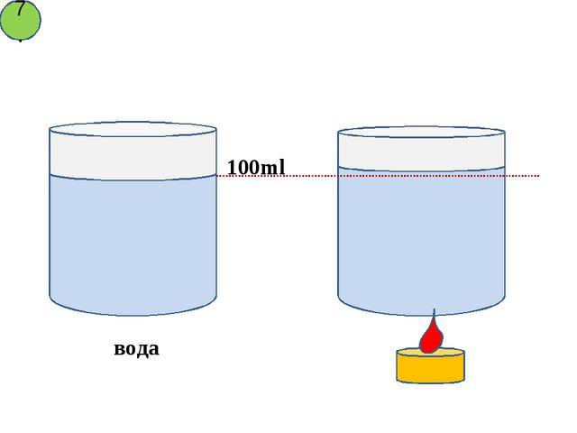 100ml вода 7.