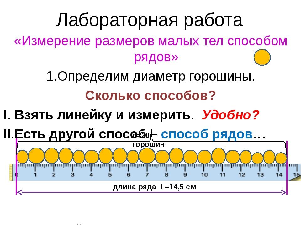 Лабораторная работа «Измерение размеров малых тел способом рядов» Определим д...