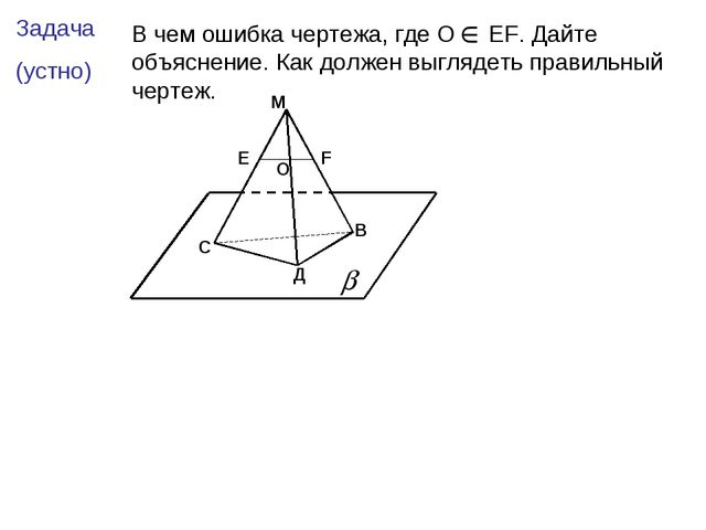 С Д В Е F О М Задача (устно) В чем ошибка чертежа, где О ЕF. Дайте объяснение...