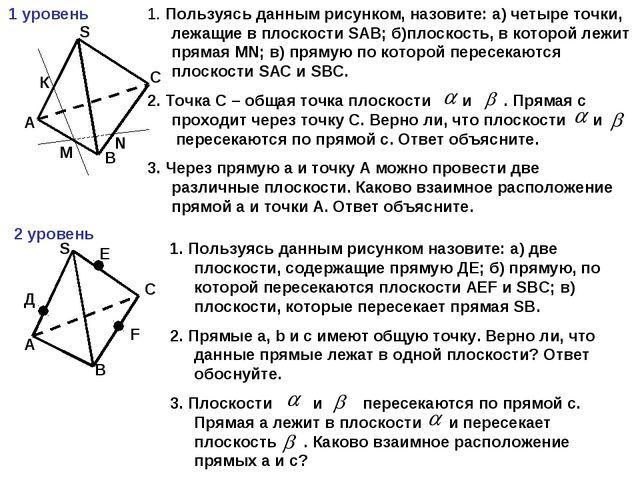 1 уровень А В С S К М N 1. Пользуясь данным рисунком, назовите: а) четыре точ...
