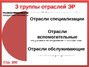 З группы отраслей ЭР Стр. 200 Отрасли специализации Отрасли вспомогательные О