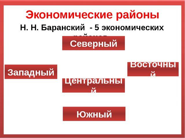 Экономические районы Н. Н. Баранский - 5 экономических районов. Восточный Зап...