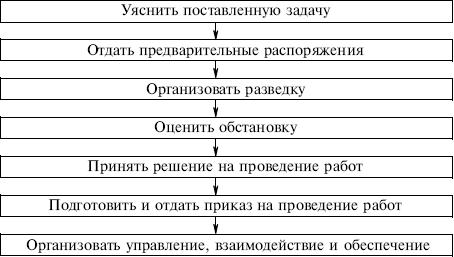 http://www.plam.ru/ucebnik/bezopasnost_zhiznedejatelnosti_uchebnoe_posobie/i_009.png