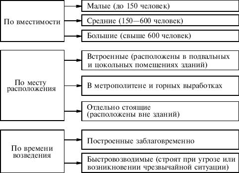 http://www.plam.ru/ucebnik/bezopasnost_zhiznedejatelnosti_uchebnoe_posobie/i_008.png