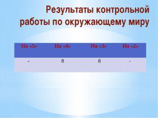 Результаты контрольной работы по окружающему миру На «5» На «4» На «3» На «2»