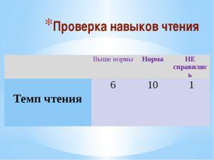 Проверка навыков чтения Выше нормы Норма НЕ справились  Темп чтения 6 10 1
