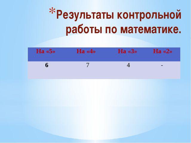 Результаты контрольной работы по математике. На «5» На «4» На «3» На «2» 6 ...