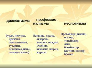 диалектизмы профессио- нализмы неологизмы Бурак, печурка, драчёны, замолажив