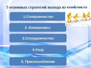 5 основных стратегий выхода из конфликта 2. Компромисс 1.Соперничество 3.Сотр