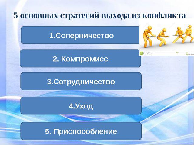 5 основных стратегий выхода из конфликта 2. Компромисс 1.Соперничество 3.Сотр...