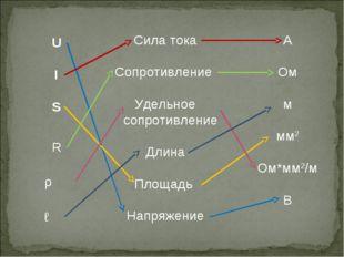 I U R S ρ ℓ Сила тока Сопротивление Удельное сопротивление Длина Площадь Напр
