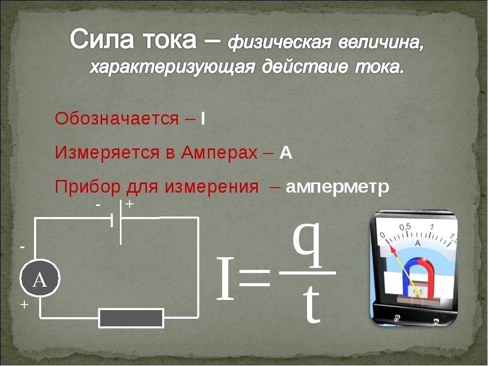 Обозначается – I Измеряется в Амперах – А Прибор для измерения – амперметр