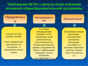 Требования ФГОС к результатам освоения основной общеобразовательной программы