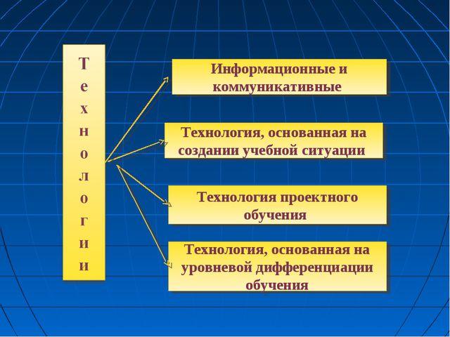 Технология, основанная на создании учебной ситуации Технология проектного обу...