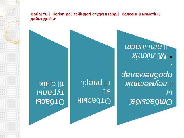 Сабақтың негізгі деңгейіндегі студенттердің белсене қызметінің дайындығы: