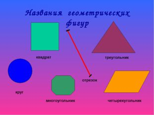 Названия геометрических фигур квадрат треугольник четырехугольник круг многоу