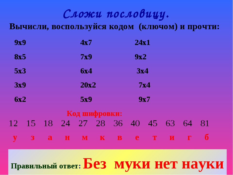 Сложи пословицу. Вычисли, воспользуйся кодом (ключом) и прочти: 9х9 4х7 24х1...