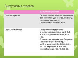 Выступления отделов Выступления учащихся Отдел Информации Оксиды – сложные ве