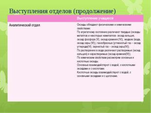 Выступления отделов (продолжение) Выступление учащихся Аналитический отдел Ок