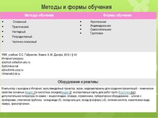 Методы и формы обучения Методы обучения Формы обучения Словесный. Практически