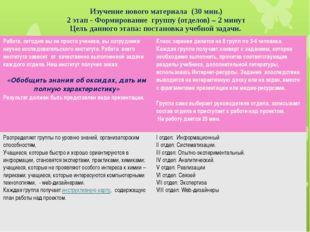 Изучение нового материала (30 мин.) 2 этап - Формирование группу (отделов) –