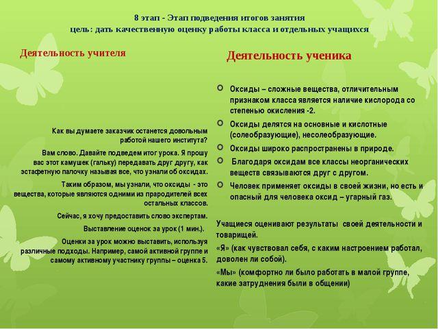 8 этап - Этап подведения итогов занятия цель: дать качественную оценку работы...