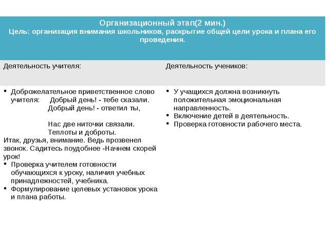 . Организационный этап(2 мин.) Цель: организация внимания школьников, раскры...