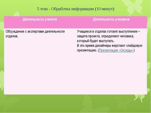5 этап - Обработка информации (10 минут) Деятельность учителя Деятельность уч...