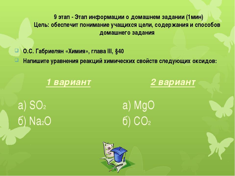 9 этап - Этап информации о домашнем задании (1мин) Цель: обеспечит понимание...