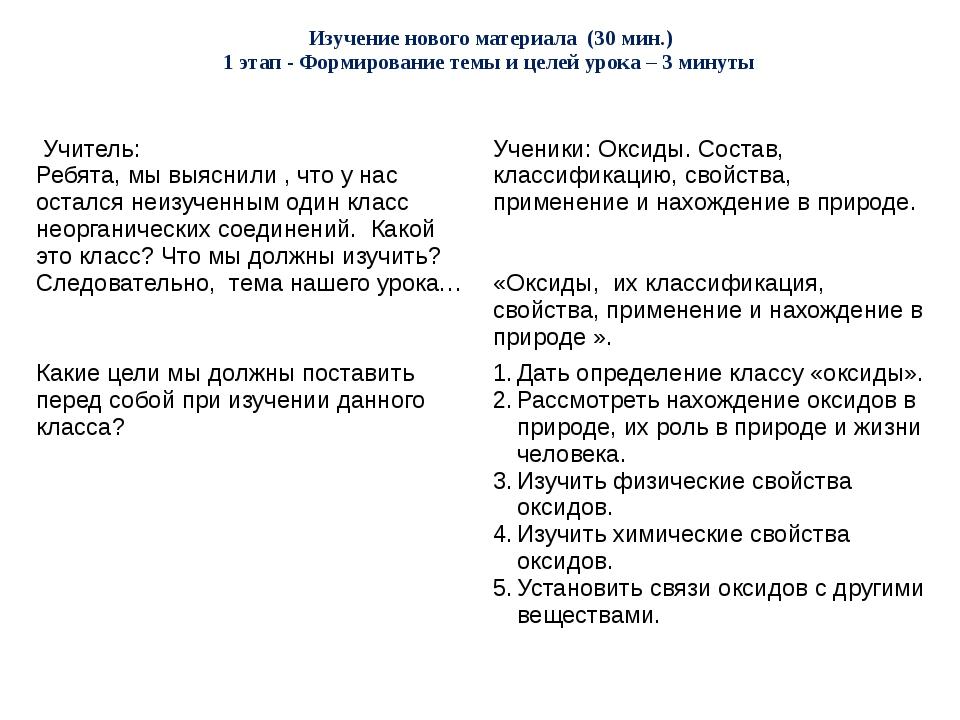 Изучение нового материала (30 мин.) 1 этап - Формирование темы и целей урока...