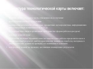 Структура технологической картывключает: название темы с указанием часов, от
