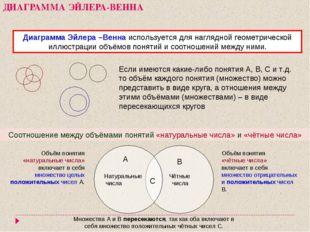 ДИАГРАММА ЭЙЛЕРА-ВЕННА Диаграмма Эйлера –Венна используется для наглядной гео