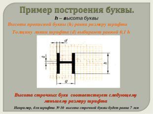 h – высота буквы Высота прописной буквы (h) равна размеру шрифта Толщину лини