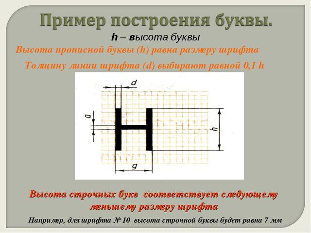 h – высота буквы Высота прописной буквы (h) равна размеру шрифта Толщину лини...