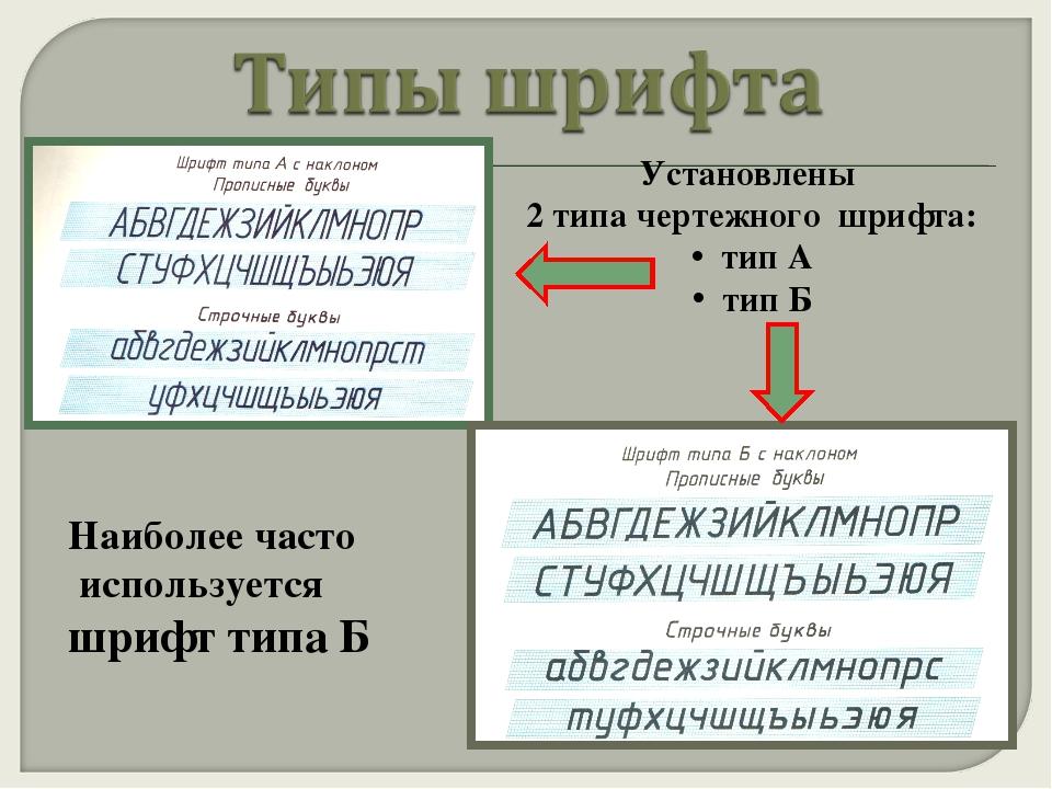 Установлены 2 типа чертежного шрифта: тип А тип Б Наиболее часто используется...