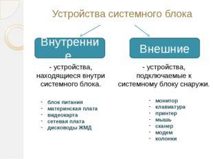 Устройства системного блока Внутренние Внешние - устройства, находящиеся внут