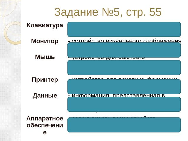 Задание №5, стр. 55 Клавиатура - устройство для ввода информации путём нажати...