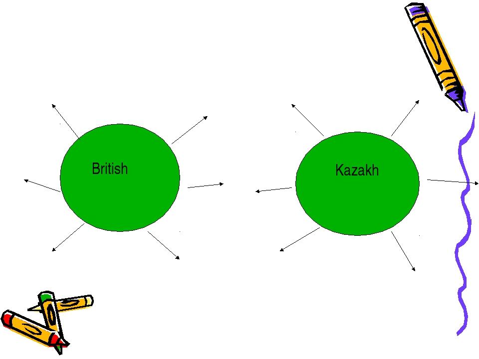 British Kazakh
