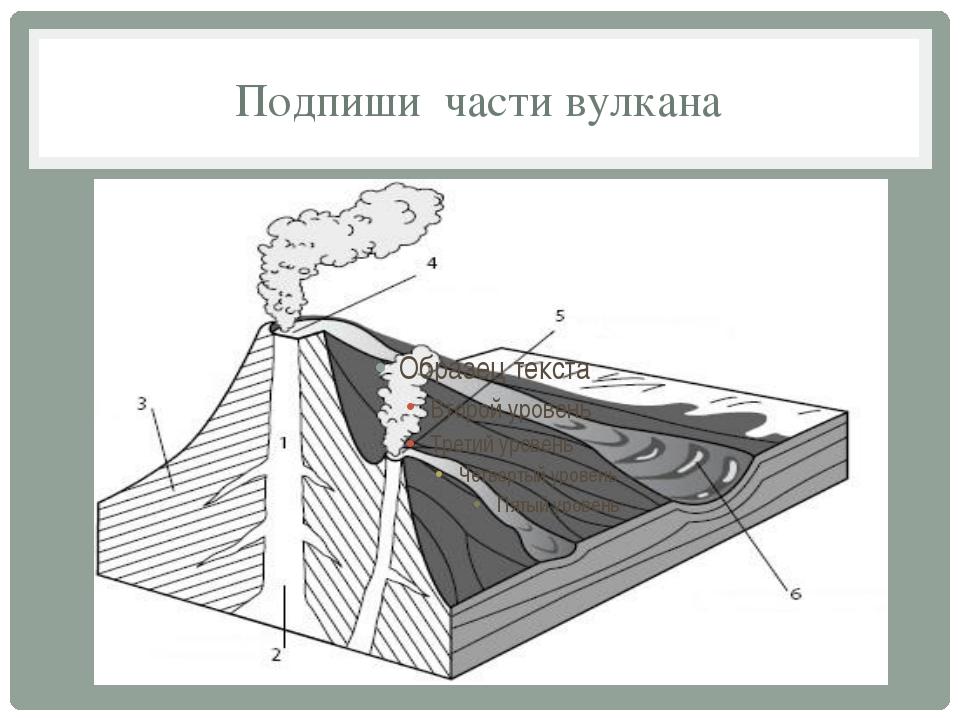Подпиши части вулкана
