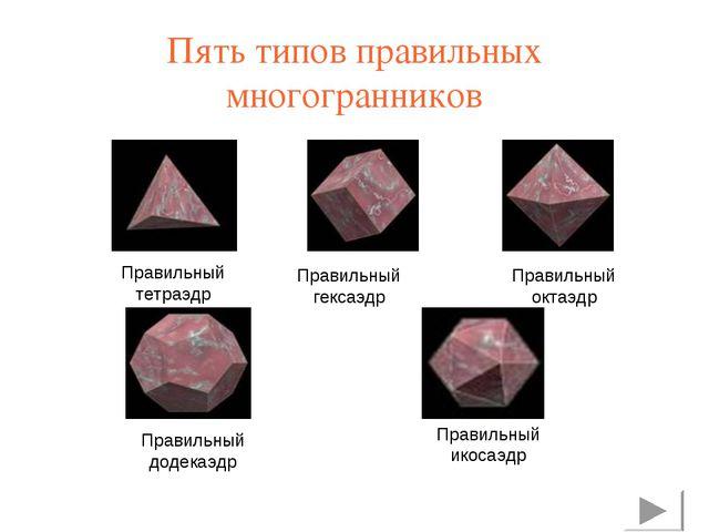 Пять типов правильных многогранников Правильный додекаэдр Правильный икосаэдр...