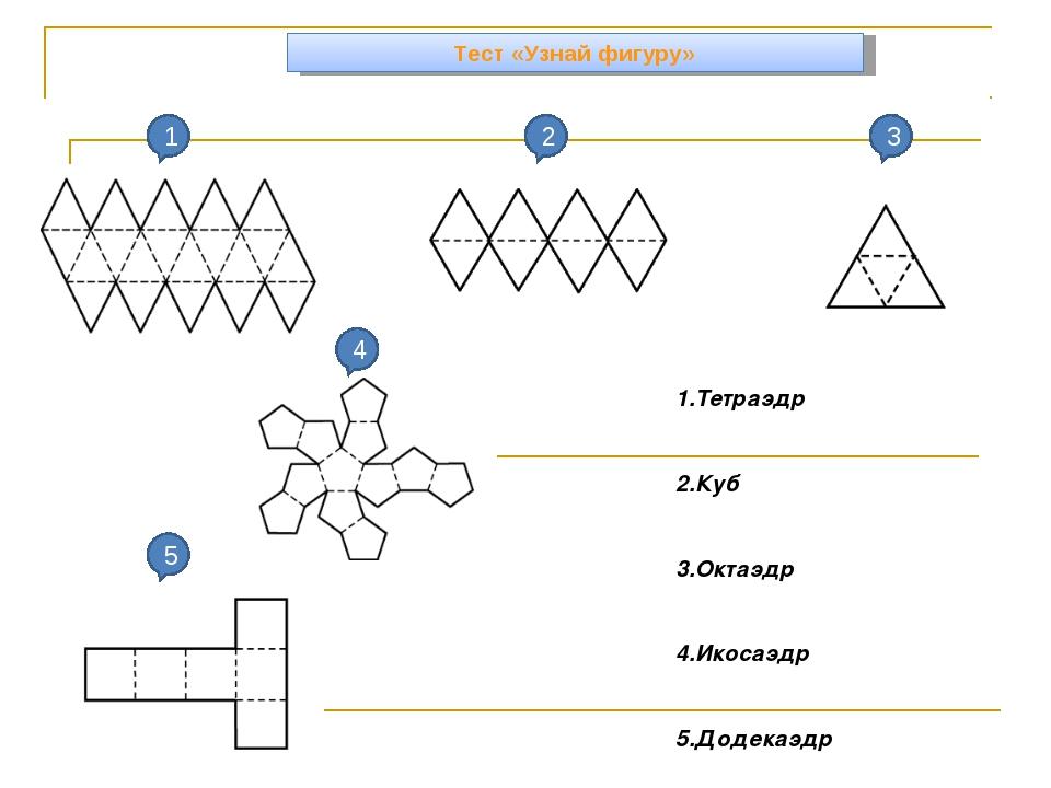 Тест «Узнай фигуру» 1.Тетраэдр 2.Куб 3.Октаэдр 4.Икосаэдр 5.Додекаэдр 1 2 3 4 5