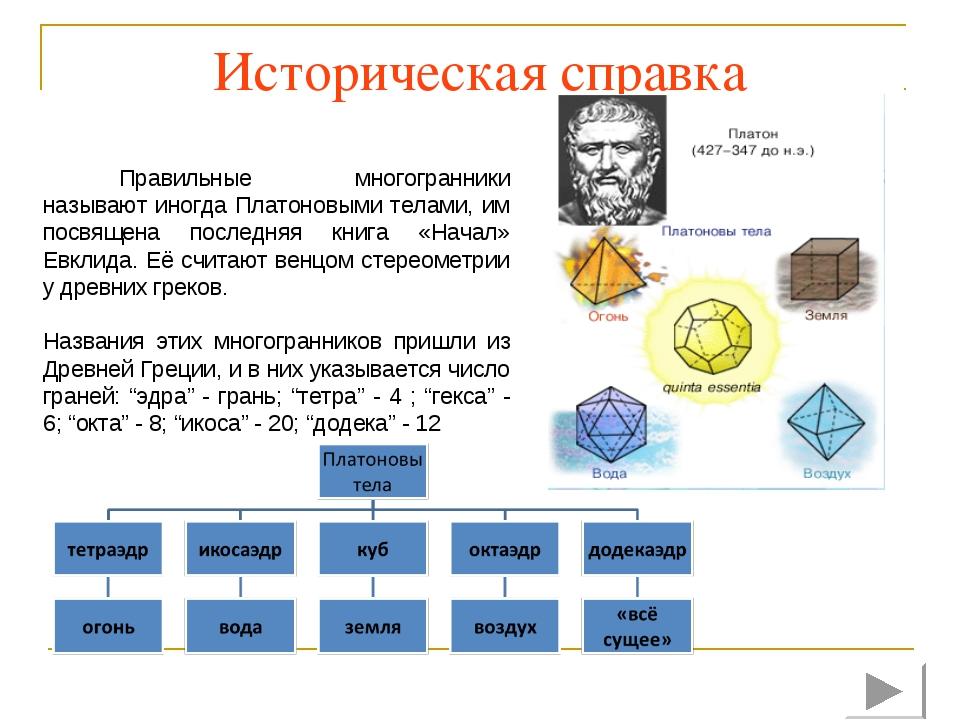 Историческая справка  Правильные многогранники называют иногда Платоновыми...