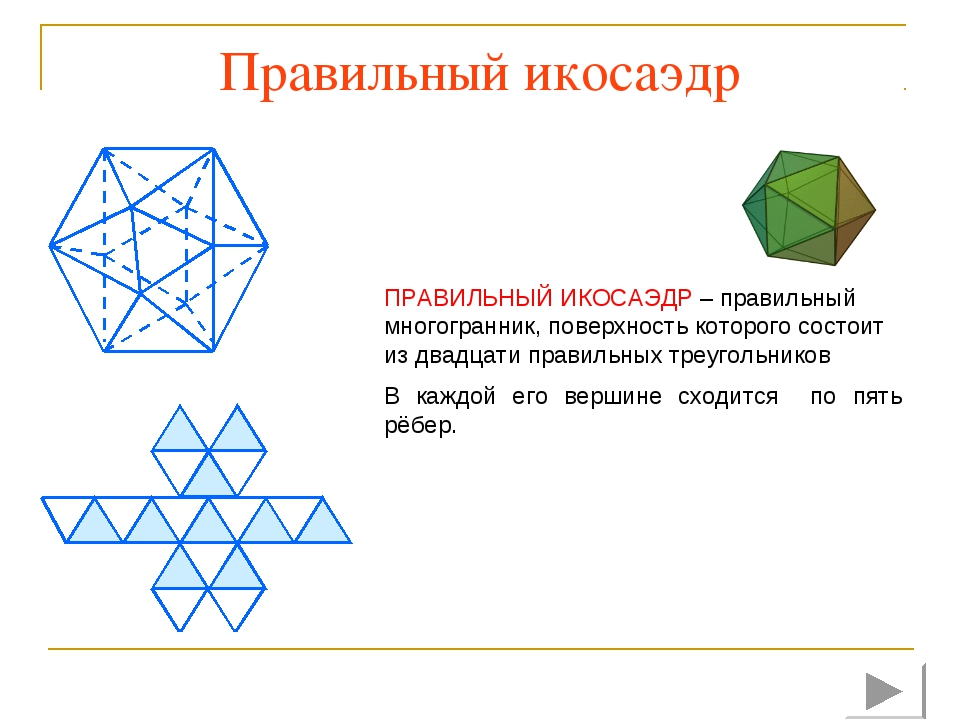 Правильный икосаэдр ПРАВИЛЬНЫЙ ИКОСАЭДР – правильный многогранник, поверхност...