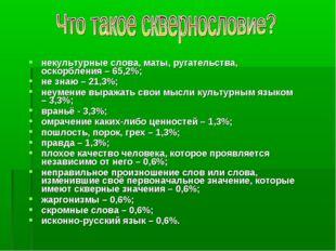некультурные слова, маты, ругательства, оскорбления – 65,2%; не знаю – 21,3%;