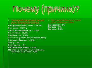 Употребляющие в своей речи скверные слова: 1) выражаю свою злость – 23,1%; 2)
