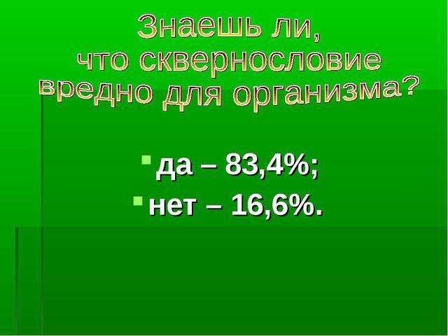 да – 83,4%; нет – 16,6%.