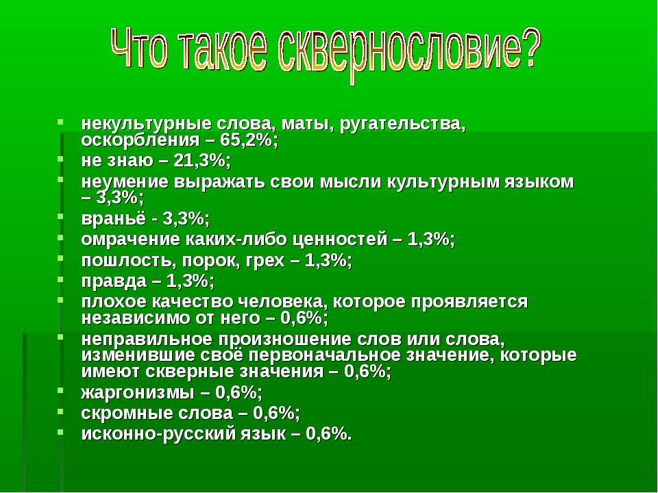 некультурные слова, маты, ругательства, оскорбления – 65,2%; не знаю – 21,3%;...