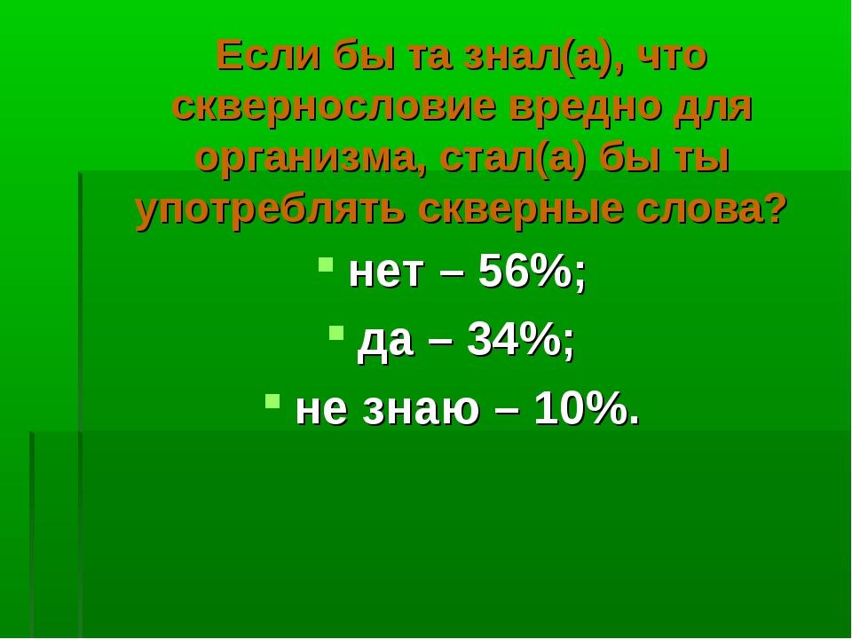 нет – 56%; да – 34%; не знаю – 10%. Если бы та знал(а), что сквернословие вре...