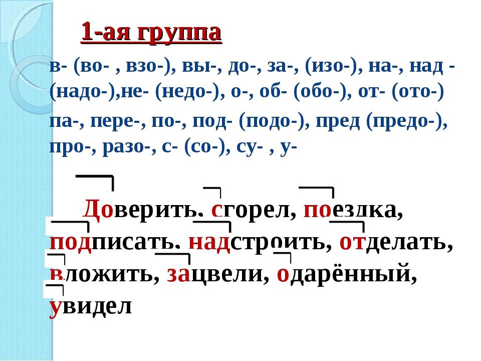 1-ая группа в- (во- , взо-), вы-, до-, за-, (изо-), на-, над -(надо-),не- (не...